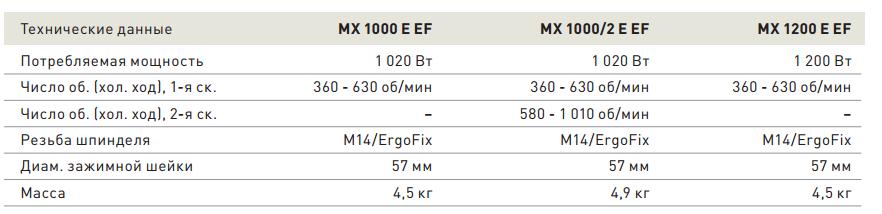 перемешиватели 1000 и 1200