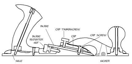 Рубанок Lie-Nielsen N610 Low Angle Jack Rabbet Plane