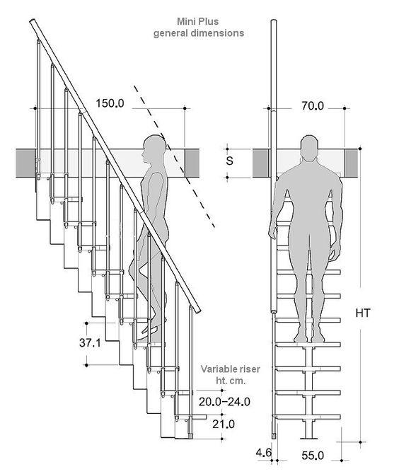 Основные минимальные размеры для траповых крутых лестниц