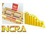 Приспособления премиум-класса INCRA