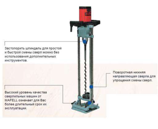 Плотничная сверлильная машина MAFELL ZB 600 E со стойкой для сверления на глубину до 475 мм