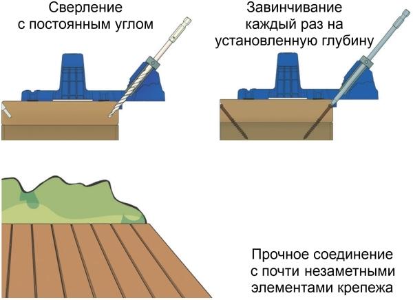 KREG DECK JIG для укладки террасы