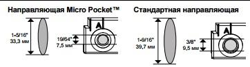 Kreg Micro Pocket