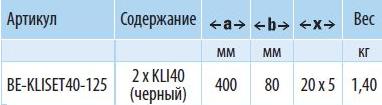 KLISET40-125