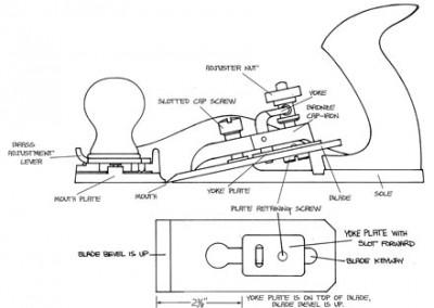 Рубанок Lie-Nielsen N164  LA / 241 / 50.8 мм LN 1-164