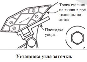Упор для работы на заточном станке Veritas Grinder Tool Rest 05M2301