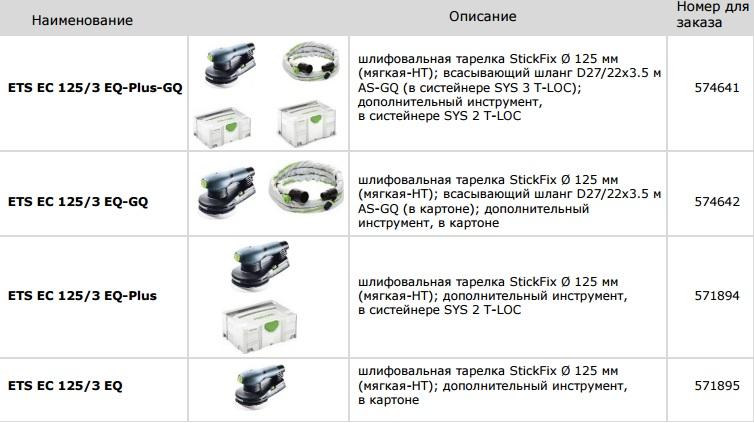 Новинка шлифмашинка festool ets ec 125 комплект поставки
