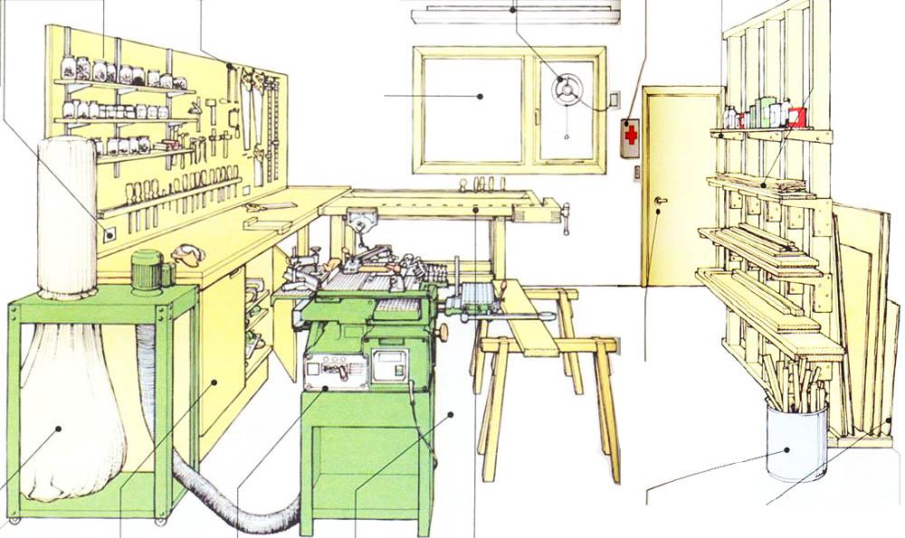 план Домашней мастерской столяра