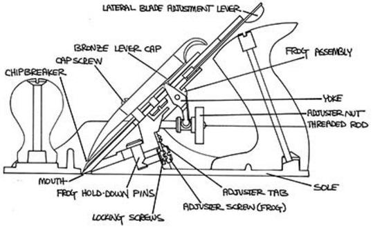 Рубанок Lie-Nielsen N2 190 / 41 мм / бронзовая колодка LN 1-2