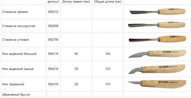нарекс ручные столярные инструменты