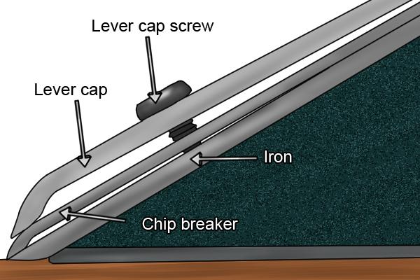 Эти рубанки еще называют двойными из-за использования ножа со стружколомом (chip breaker - это и есть второй нож).