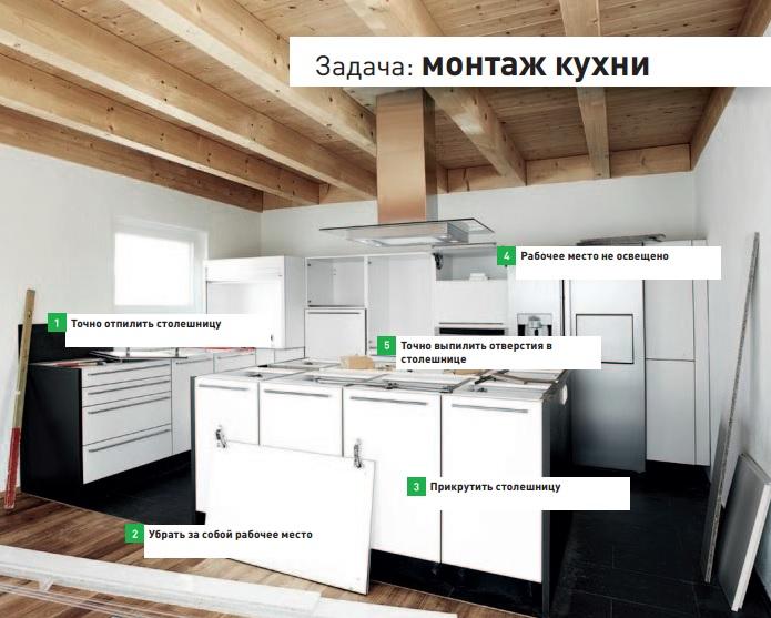 монтаж кухни