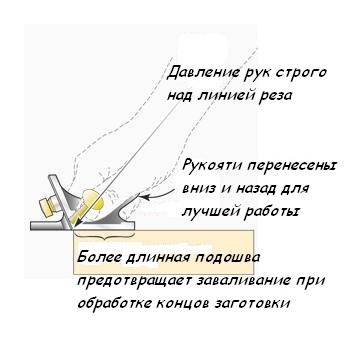 стружок циклевочный