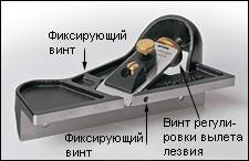 рубанок правый веритас