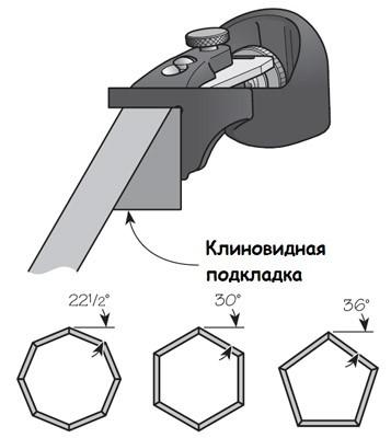 рубанок левый веритас