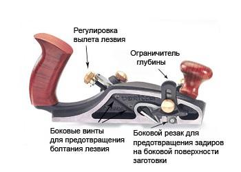 Рубанок-фальцгобель Veritas