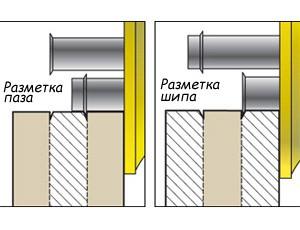 Рейсмус Veritas 150 мм двухстержневой 05N7001