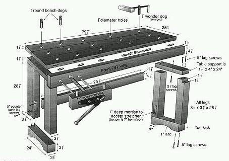 3D схемы и чертежи верстаков для самостоятельного изготовления