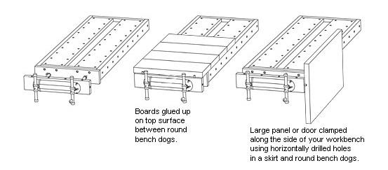 Неперекашиваемые широкие верстачные тиски Veritas Twin-Screw Vise. Устанавливаются как боковые тиски так и, как передние