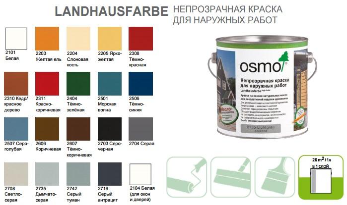 Все варианты покупки Цветных красок для наружных работ Osmo Landhausfarbe