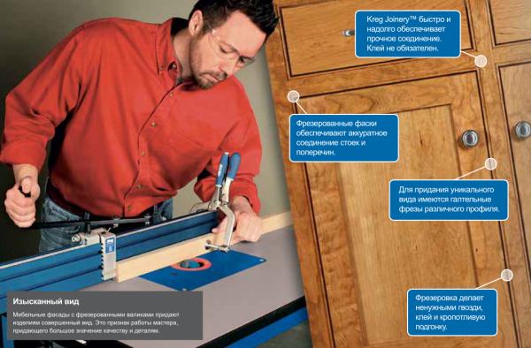 kreg приспособления для плотников