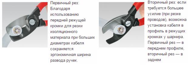 Ножницы для резки кабелей (КАБЕЛЕРЕЗ) KNIPEX