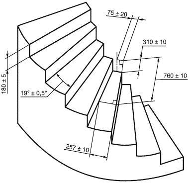 Особенности конструирования винтовых лестниц