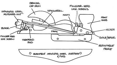 Рубанок универсальный Lie-Nielsen N140 правый с упором 170/40 мм LN 1-140B-R