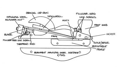 Рубанок торцовочный Lie-Nielsen N140 Skew левый LN 1-140B-L М00003054