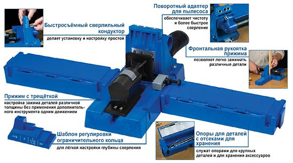 Приспособление для соединения саморезами Kreg Jig K5 Cамый удобный K5-EUR