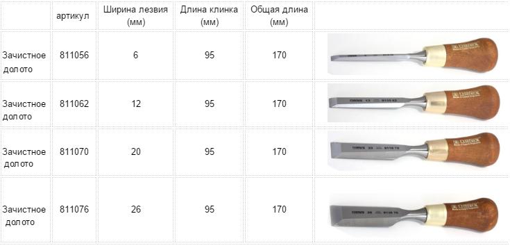 Стамески с ручкой Wood Line Plus Narex