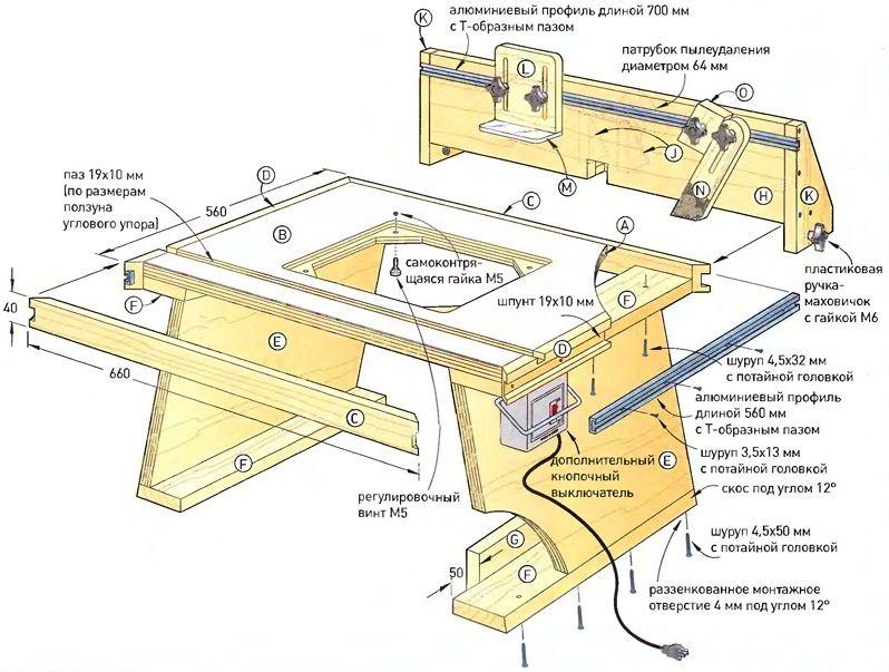 Столы для циркулярной пилы и фрезера своими руками