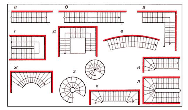 Основные виды лестниц по форме при виде сверху различаются по траектории движения по ним