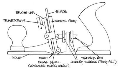 рубанок циклевочный
