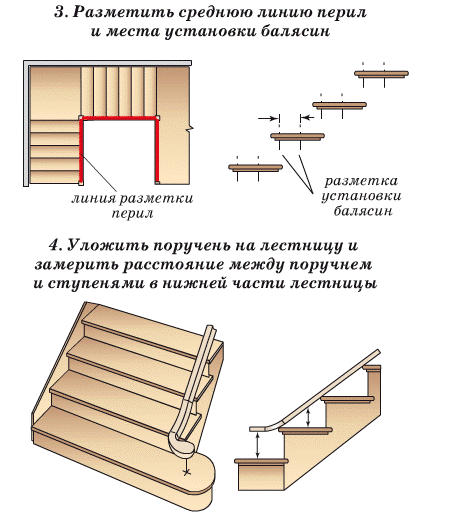 Идеи и решения ограждений лестницы: перила и балясины
