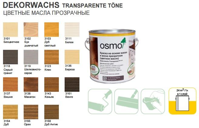 Все прозрачные краски на основе масел и воска для внутренних работ Osmo Dekorwachs Transparent