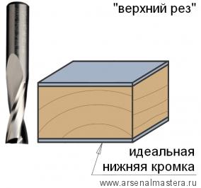 CMT 191.830.11 Фреза спиральная монолитная 3x12x60 Z2 S8 RH