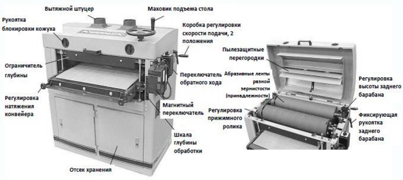 Станок Powermatic DDS-225 1791290-RU