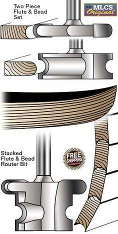 Для ровного стыка доски внешней обшивки бани фрезеруются вдоль фрезой со специальным полукруглым профилем