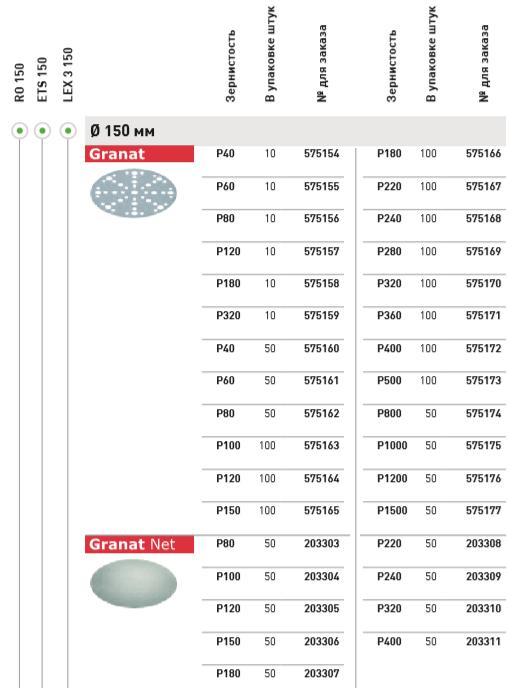 Материал премиум-класса GRANAT