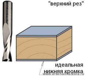 CMT 191.200.11 Фреза спиральная монолитная 20x60x120 Z2 S20 RH