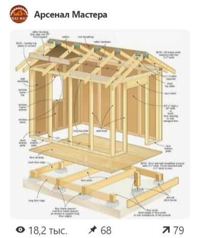 Загородные дома и постройки лучшие фото 2019