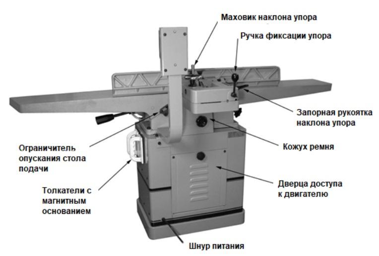 Фуговальный станок 230 В Powermatic 60HH 1610086K-RU
