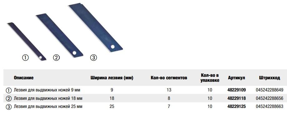 MILWAUKEE ножи купить