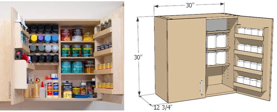 настенные шкафы с 5 вариантами хранения
