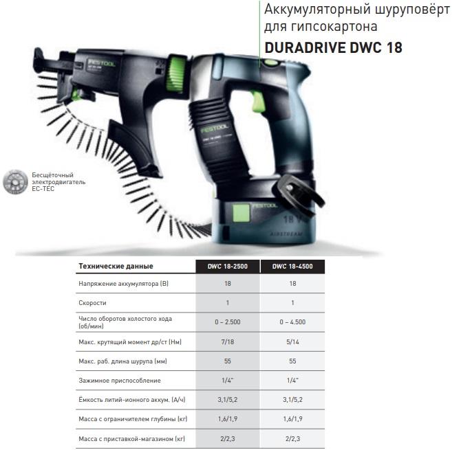 Аккумуляторный шуруповёрт для гипсокартона DURADRIVE