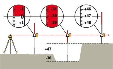 Компания Stabila существует на рынке измерительного инструмента с 1889 года. Именно в это время основатель компании Густав Уллрих начал производить революционное изобретение своего дяди Антона Уллриха – складной метр.Со временем модельный ряд продукции Стабила пополнился целым перечнем измерительных приборов, применяемых в строительном деле. При этом продукция компании всегда отличалась оригинальными техническими решениями и высоким уровнем качества. В процессе создания инструментов торговой марки «Стабила» разработчики компании получили множество патентов и сделали несколько открытий, повлиявших на развитие метрологии. В наше время, благодаря своей работе по усовершенствованию измерительных приборов, лаборатории компании Stabila в Аннвайлере известны всему миру.