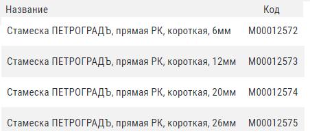 стамеска  Петроград