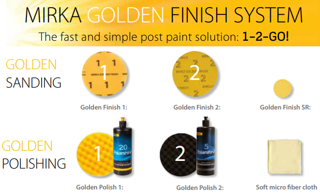 Мирка инструменты из Финляндии. Mirka Golden Finish