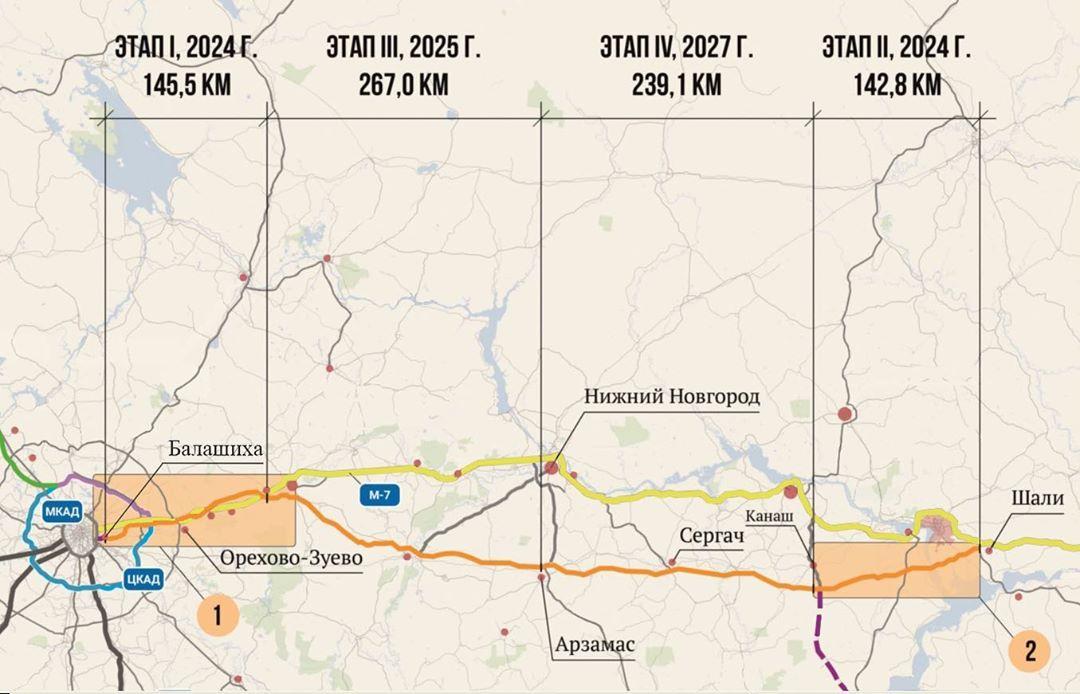 28 июля 2020 года Госкомпания Автодор объявила тендеры на строительство скоростной автотрассы Москвы - Казань